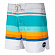 Бордшорты RIP CURL RETRO SECTOR 16 BOARDSHORT TEAL