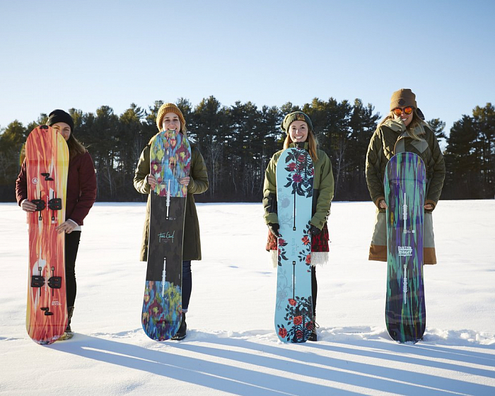 виды сноубордов